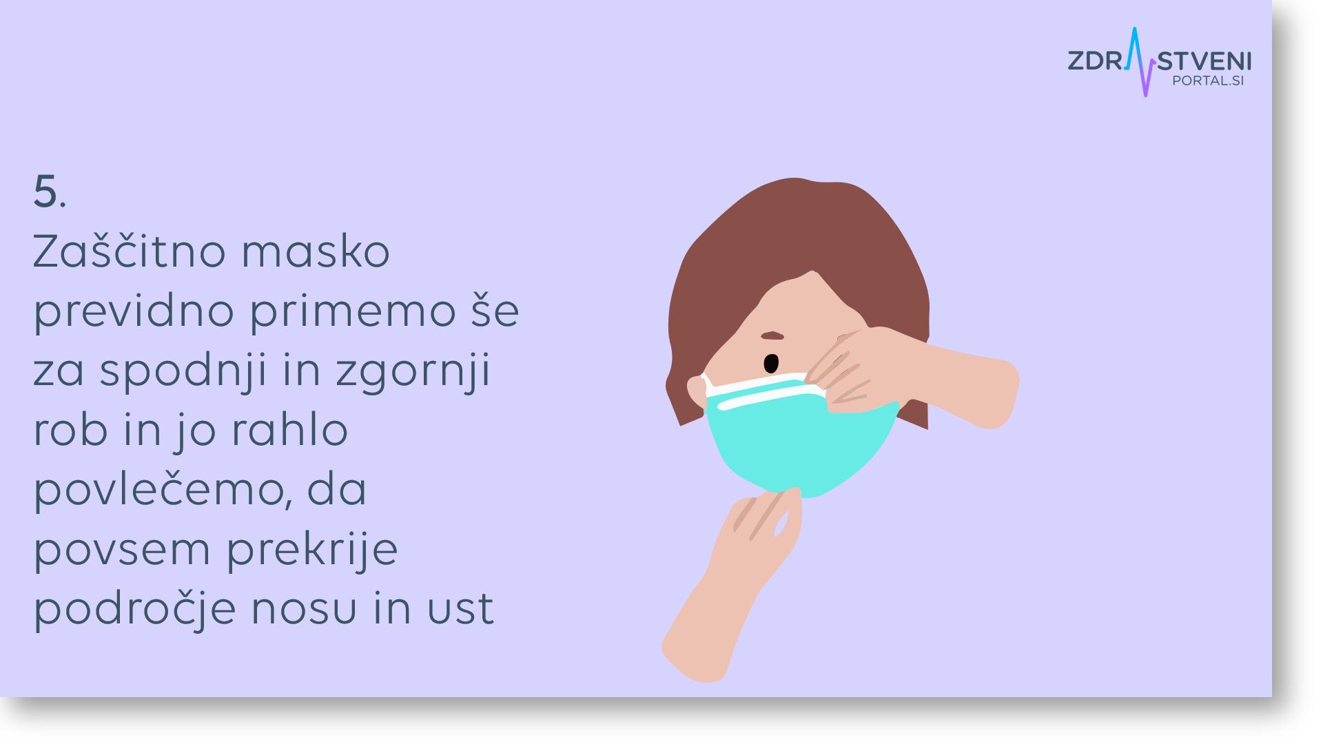 Pravilna uporaba zaščitne maske